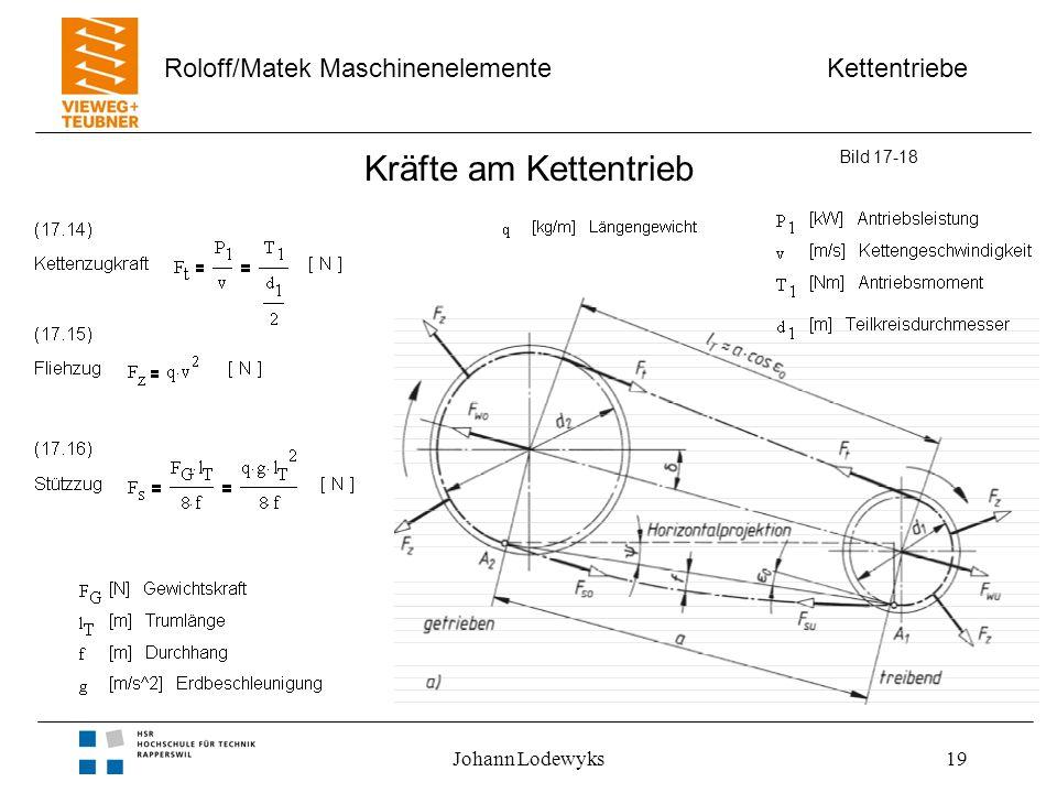 Kräfte am Kettentrieb Bild 17-18 Johann Lodewyks