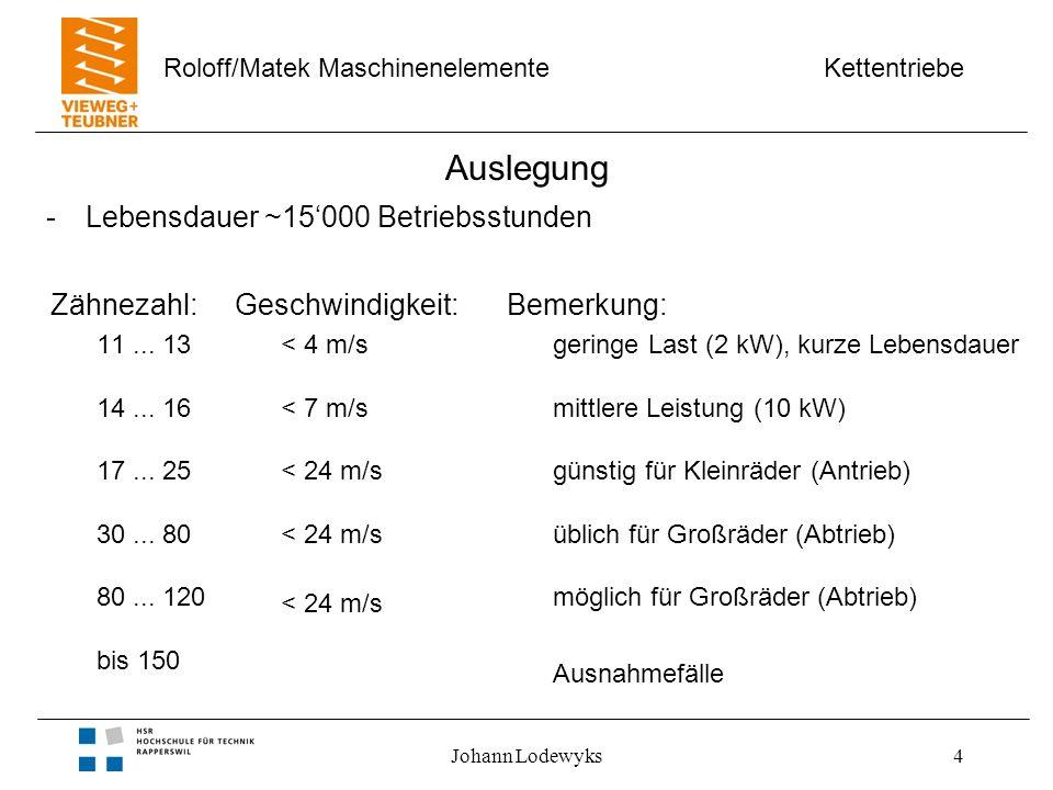 Auslegung Lebensdauer ~15'000 Betriebsstunden Zähnezahl: