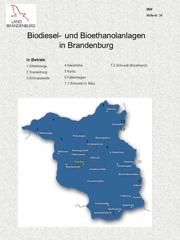 Biodiesel- und Bioethanolanlagen in Brandenburg