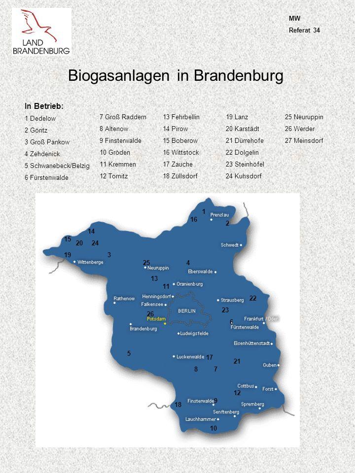 Biogasanlagen in Brandenburg