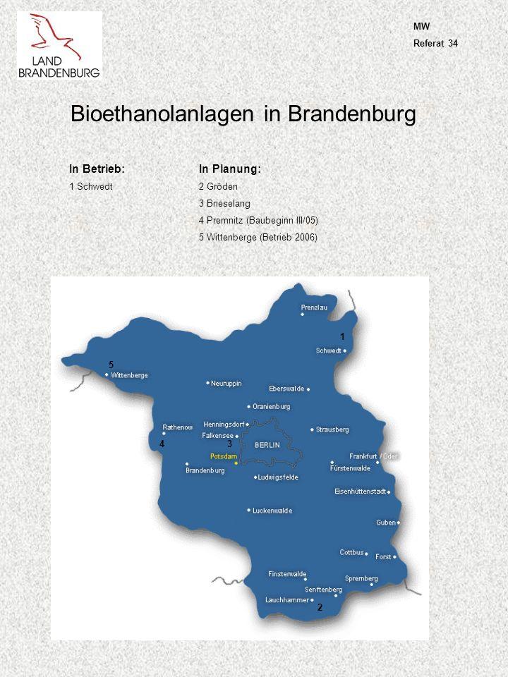 Bioethanolanlagen in Brandenburg