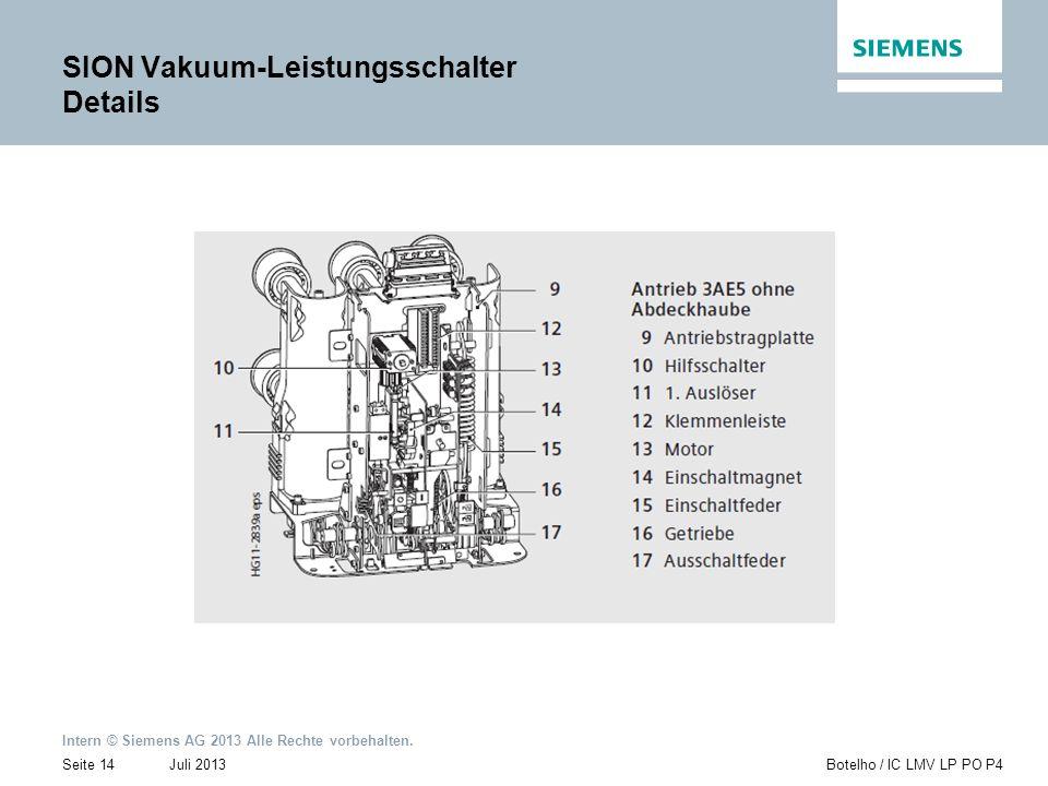 SION Vakuum-Leistungsschalter Details