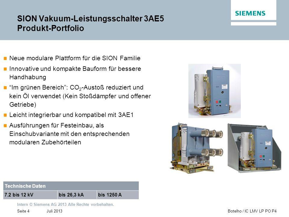 SION Vakuum-Leistungsschalter 3AE5 Produkt-Portfolio