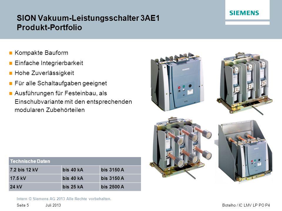SION Vakuum-Leistungsschalter 3AE1 Produkt-Portfolio
