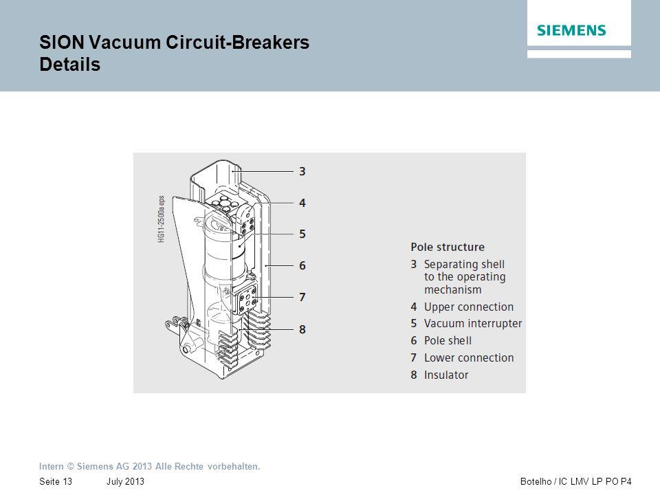 SION Vacuum Circuit-Breakers Details