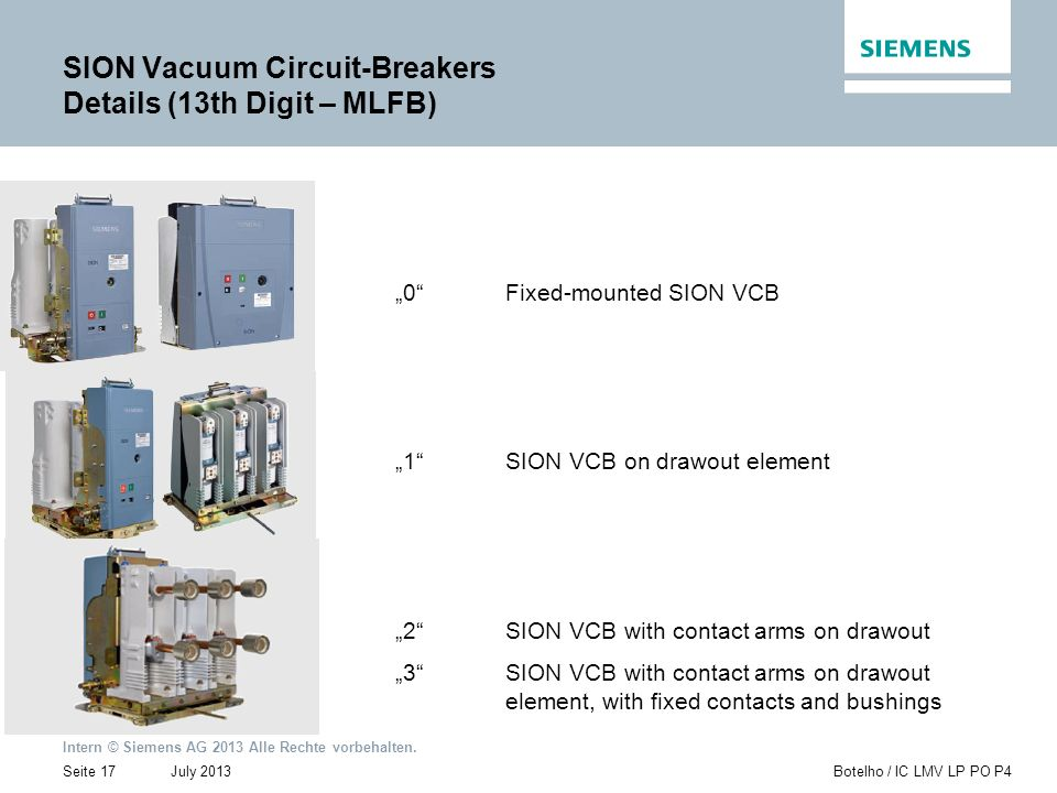 SION Vacuum Circuit-Breakers Details (13th Digit – MLFB)