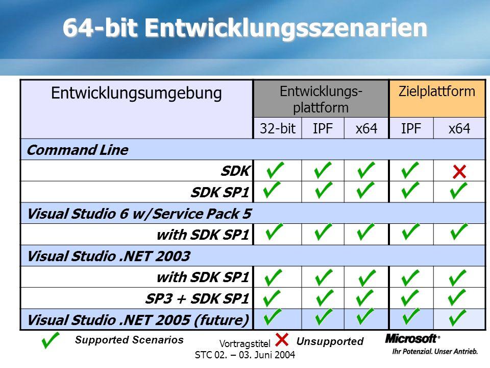 64-bit Entwicklungsszenarien