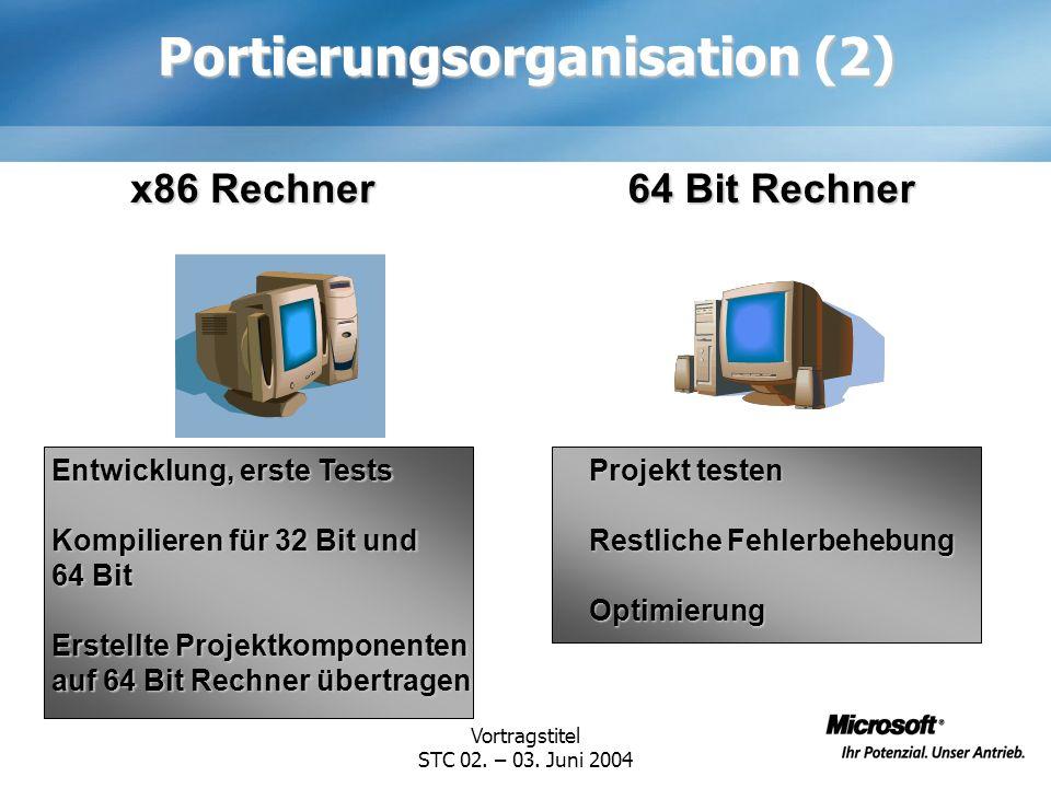 Portierungsorganisation (2)