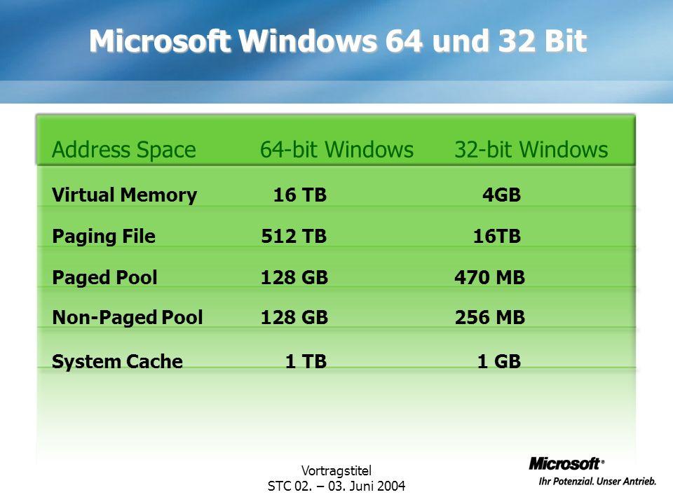 Microsoft Windows 64 und 32 Bit