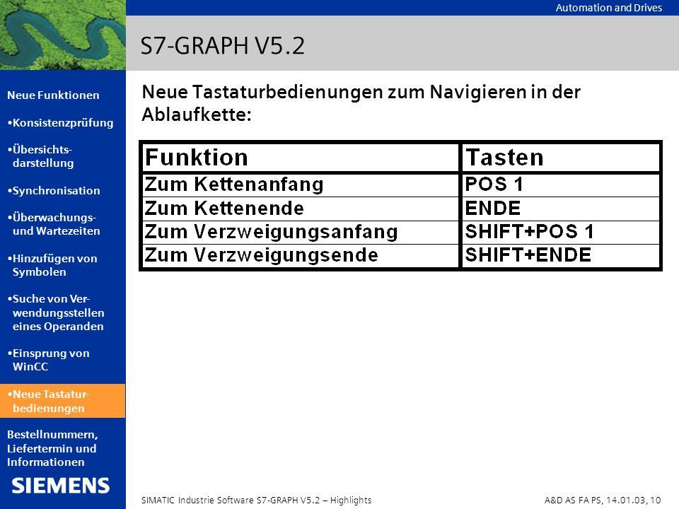 S7-GRAPH V5.2 Neue Tastaturbedienungen zum Navigieren in der Ablaufkette: Neue Tastatur- bedienungen.