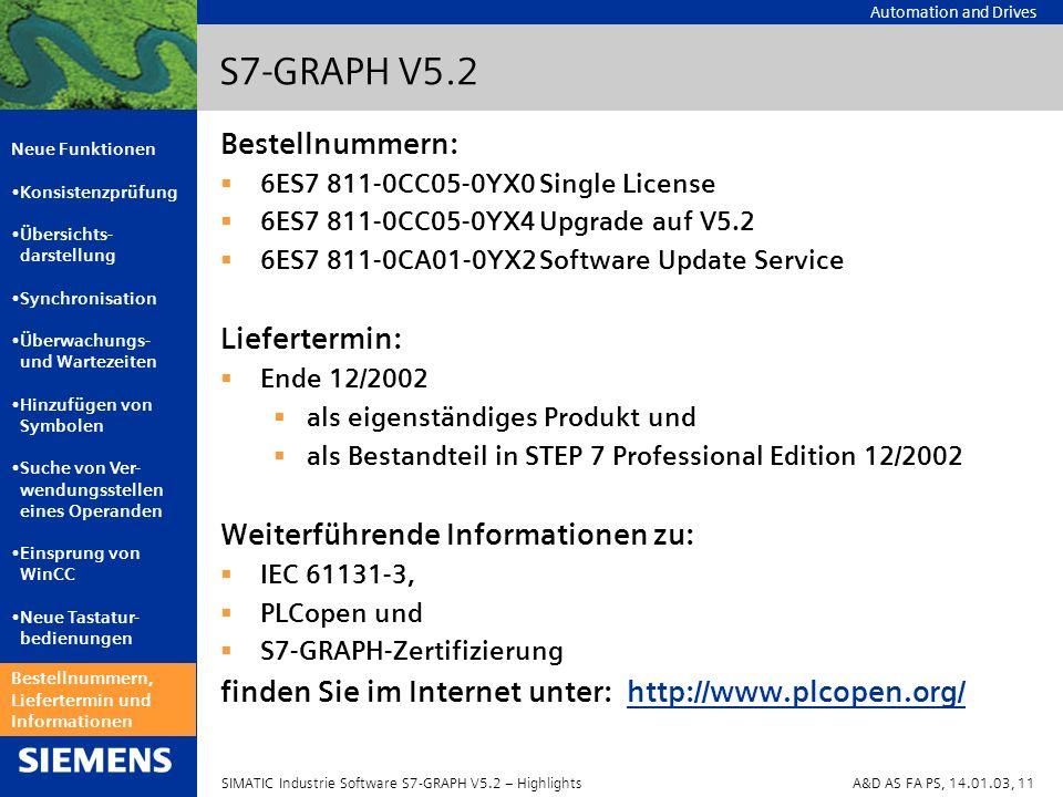 S7-GRAPH V5.2 Bestellnummern: Liefertermin: