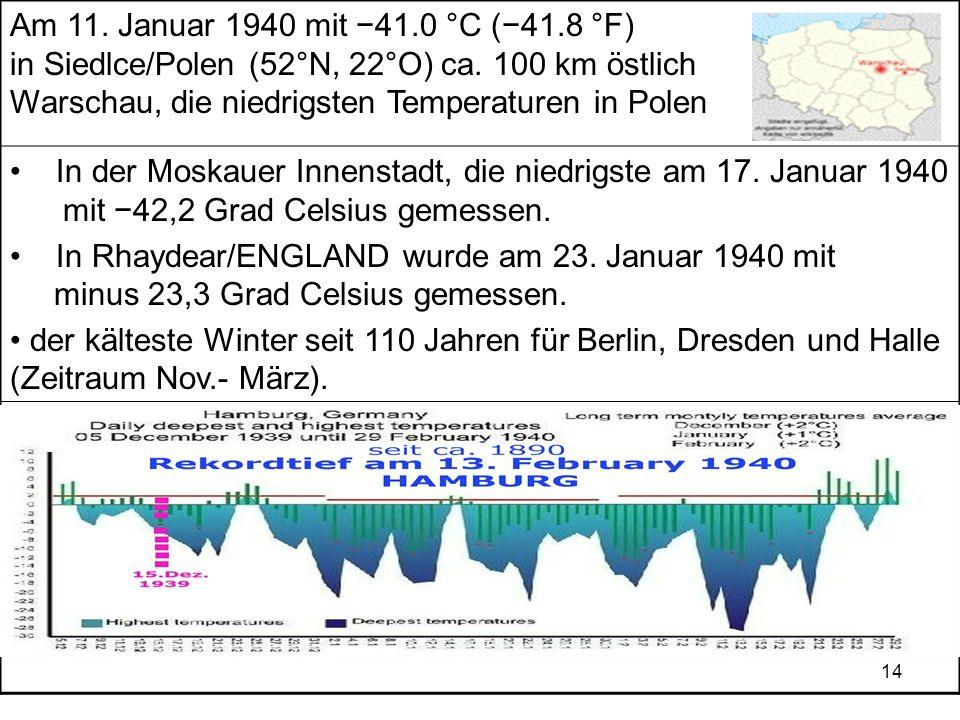 Am 11. Januar 1940 mit −41.0 °C (−41.8 °F) in Siedlce/Polen (52°N, 22°O) ca. 100 km östlich Warschau, die niedrigsten Temperaturen in Polen