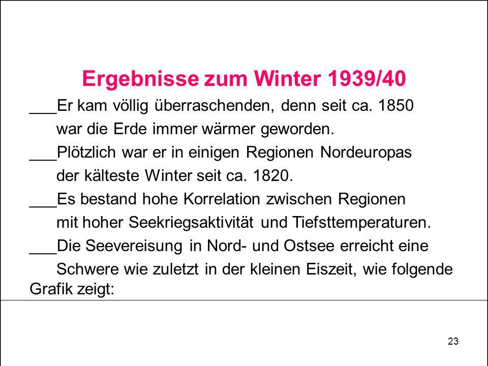 Ergebnisse zum Winter 1939/40