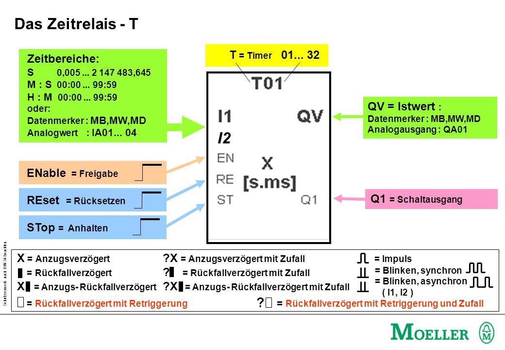 Das Zeitrelais - T I2 T = Timer 01... 32 Zeitbereiche: