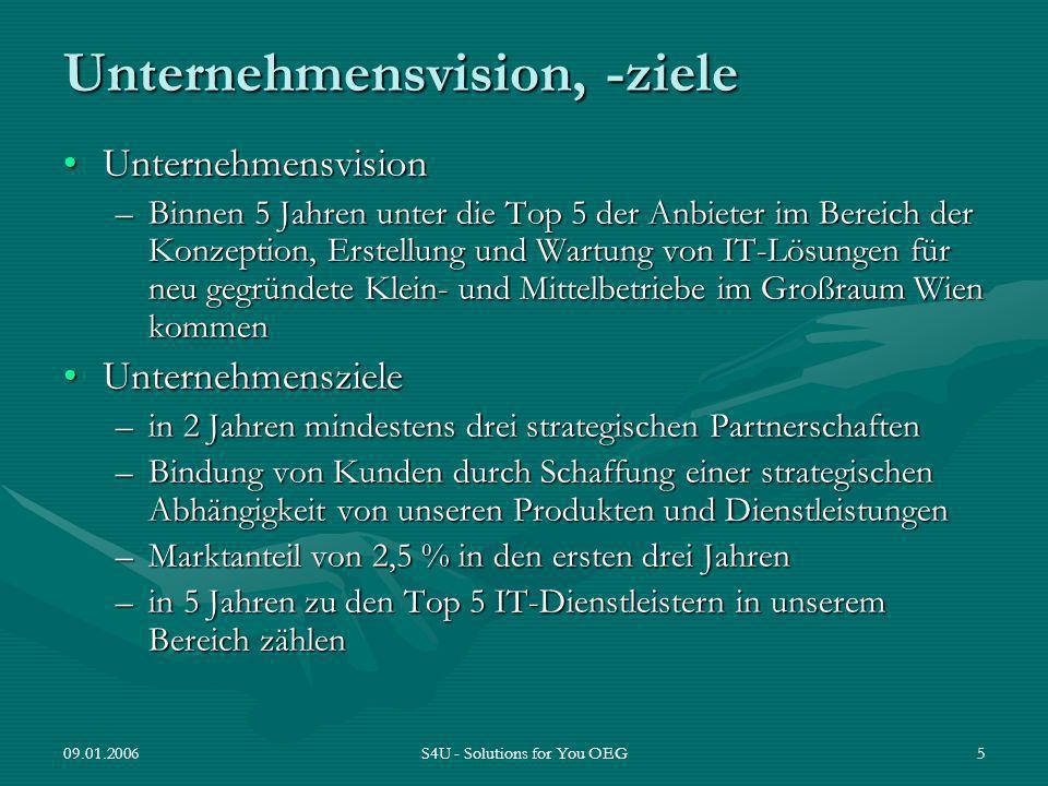 Unternehmensvision, -ziele