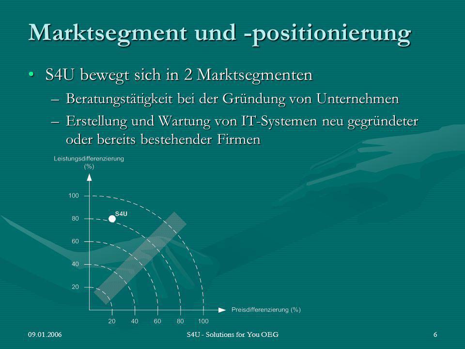 Marktsegment und -positionierung