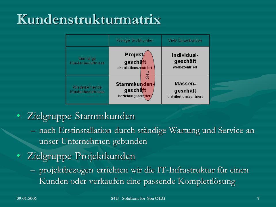 Kundenstrukturmatrix