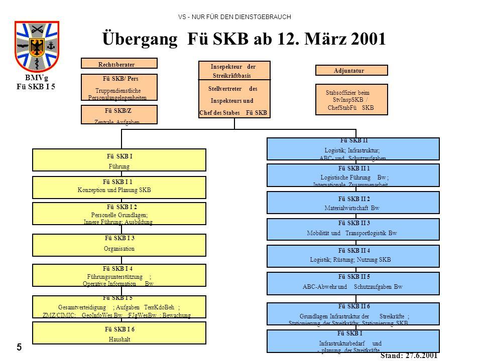 Übergang Fü SKB ab 12. März 2001 5 BMVg Fü SKB I 5 Stand: 27.6.2001
