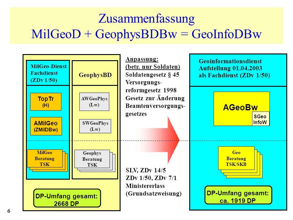 Zusammenfassung MilGeoD + GeophysBDBw = GeoInfoDBw