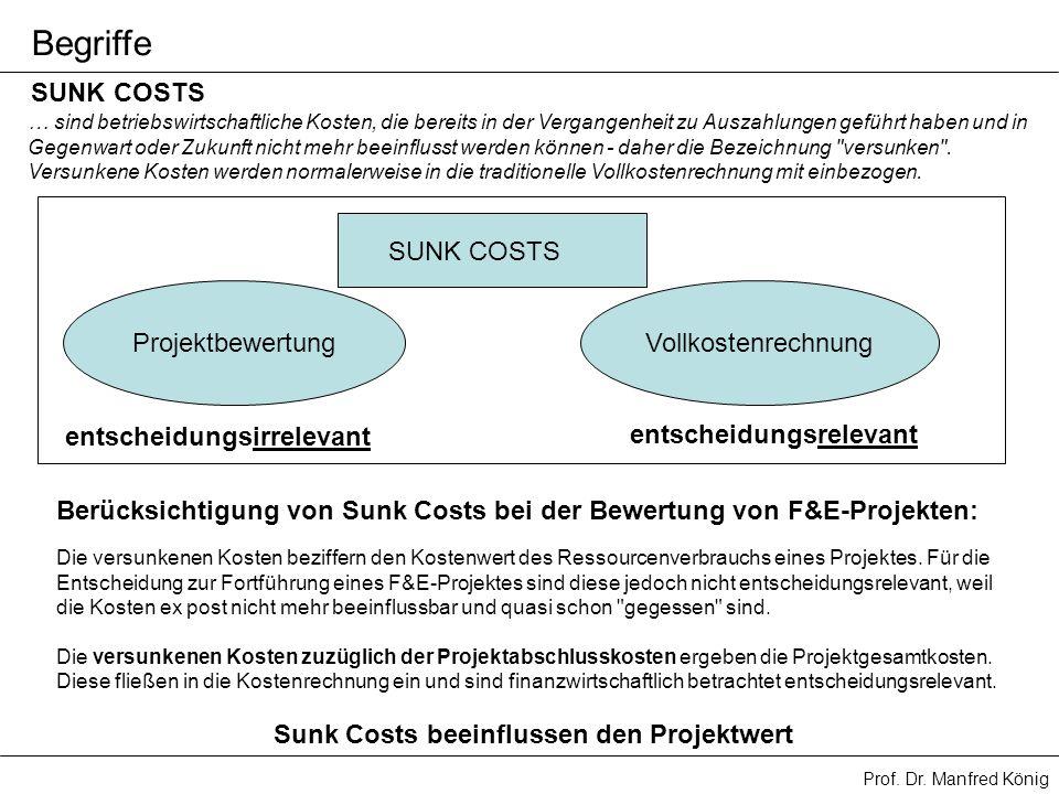 Begriffe SUNK COSTS SUNK COSTS Projektbewertung Vollkostenrechnung