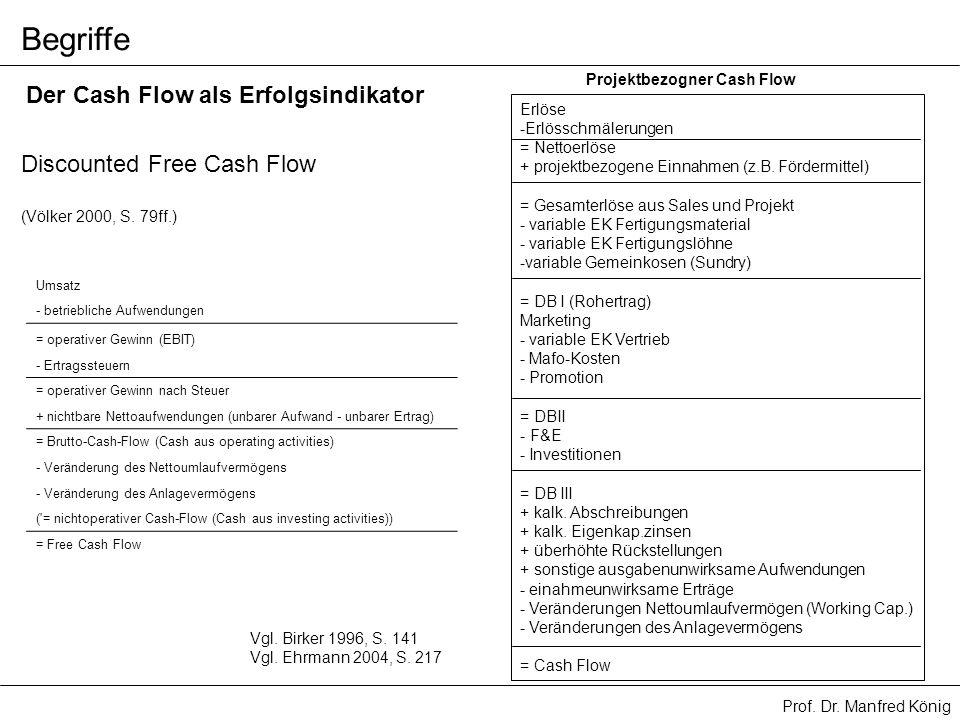 Begriffe Der Cash Flow als Erfolgsindikator Discounted Free Cash Flow