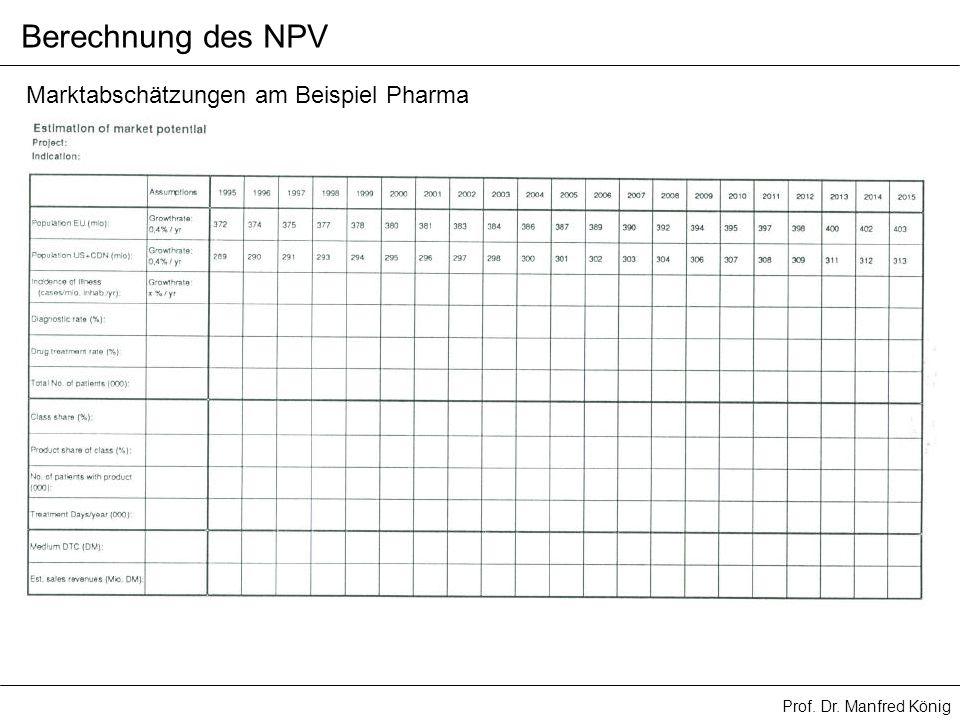 Berechnung des NPV Marktabschätzungen am Beispiel Pharma