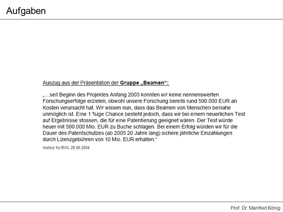 Aufgaben Institut für BWL 28.06.2004