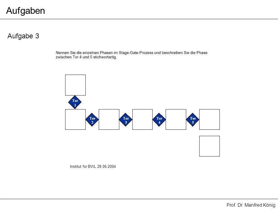 Aufgaben Aufgabe 3 Institut für BWL 28.06.2004
