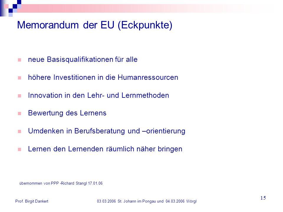 Memorandum der EU (Eckpunkte)