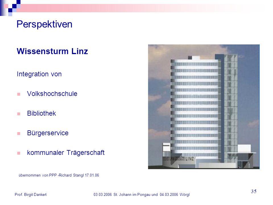 Perspektiven Wissensturm Linz Integration von Volkshochschule