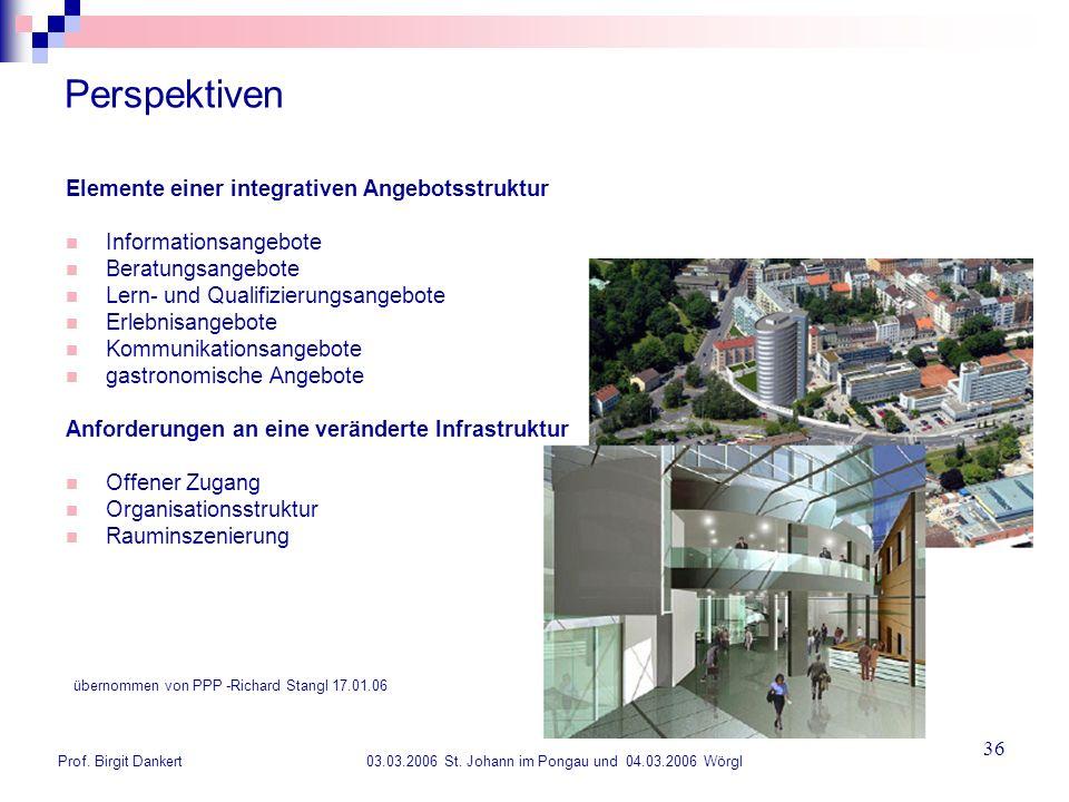 Perspektiven Elemente einer integrativen Angebotsstruktur