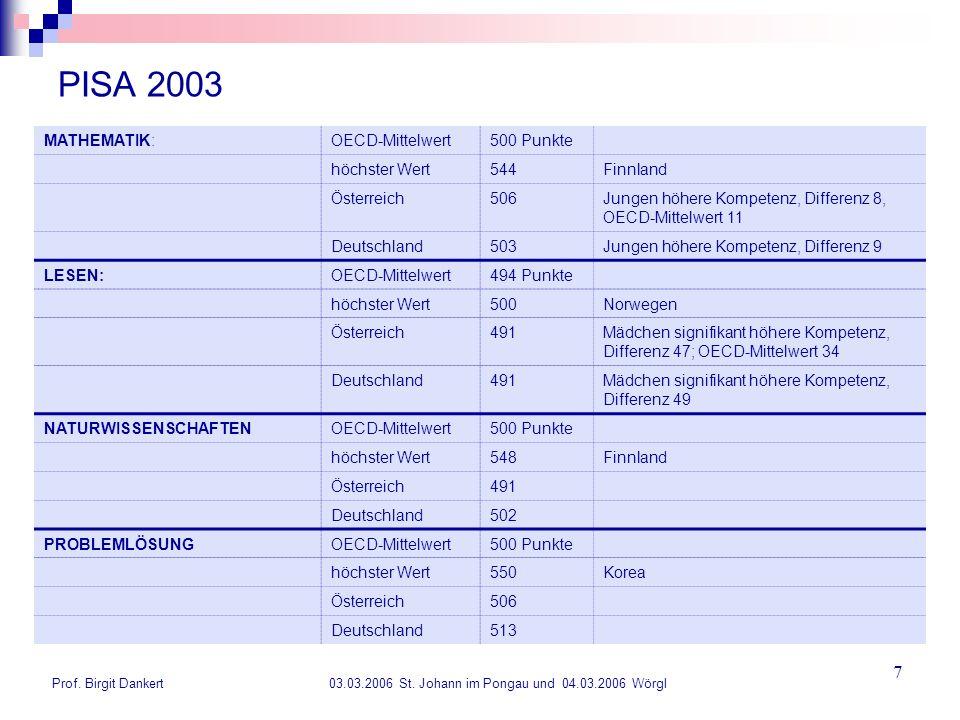 PISA 2003 MATHEMATIK: OECD-Mittelwert 500 Punkte höchster Wert 544