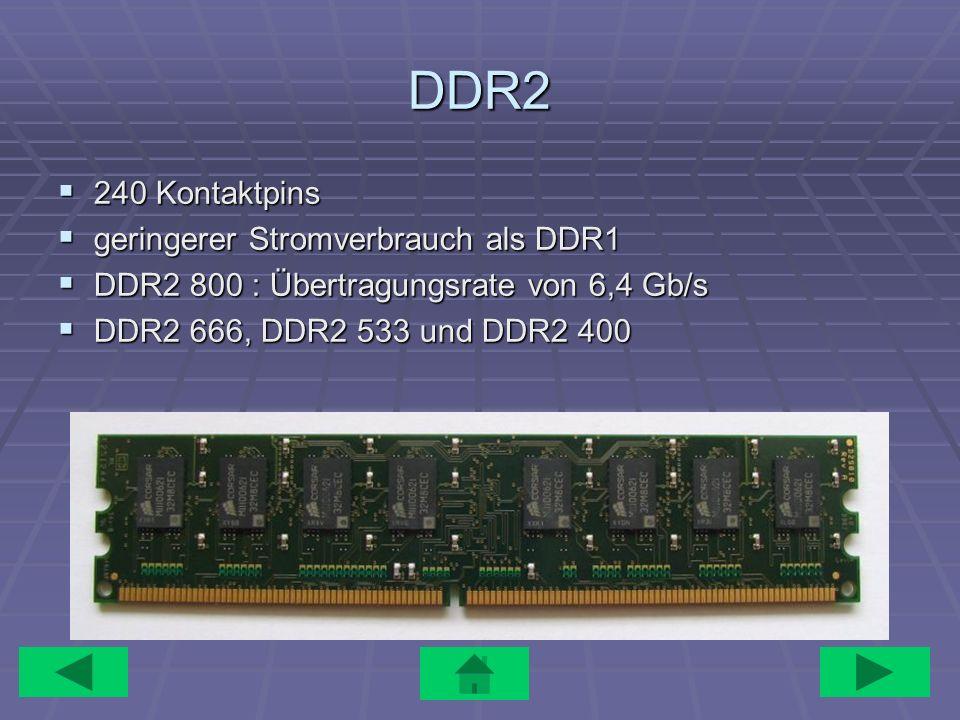DDR2 240 Kontaktpins geringerer Stromverbrauch als DDR1