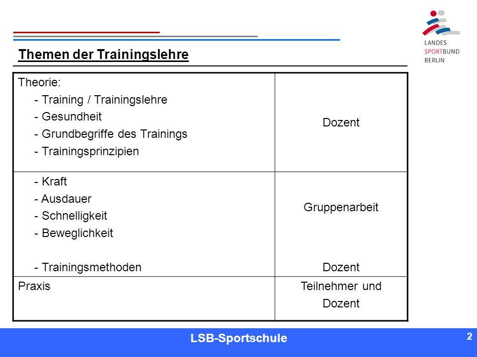 Themen der Trainingslehre