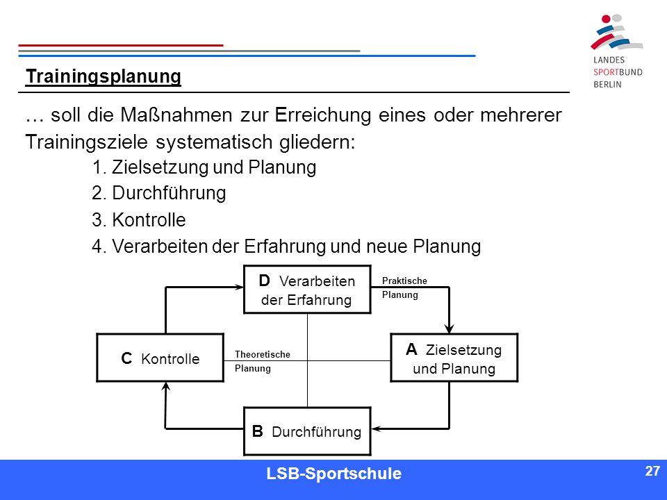 Trainingsplanung… soll die Maßnahmen zur Erreichung eines oder mehrerer Trainingsziele systematisch gliedern: 1. Zielsetzung und Planung.