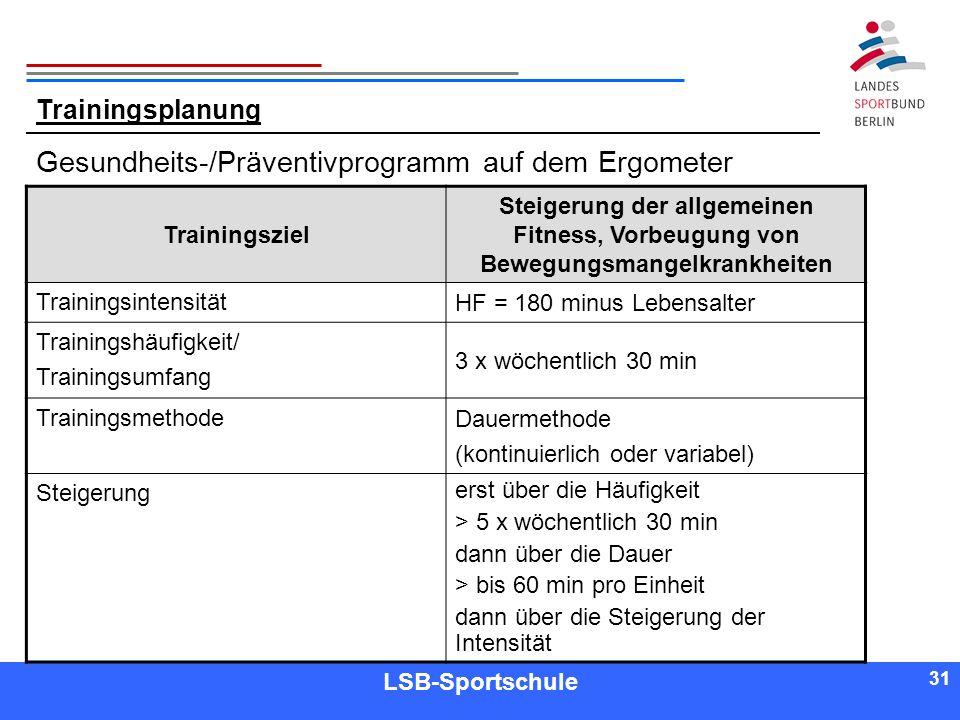 Gesundheits-/Präventivprogramm auf dem Ergometer