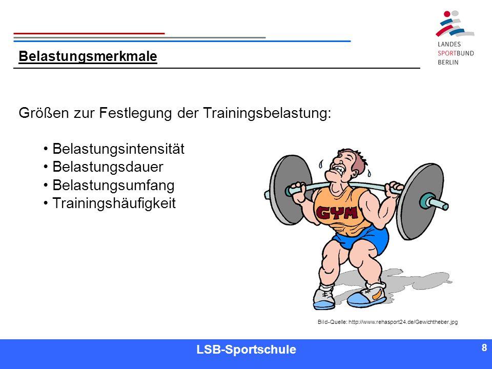 Größen zur Festlegung der Trainingsbelastung: Belastungsintensität
