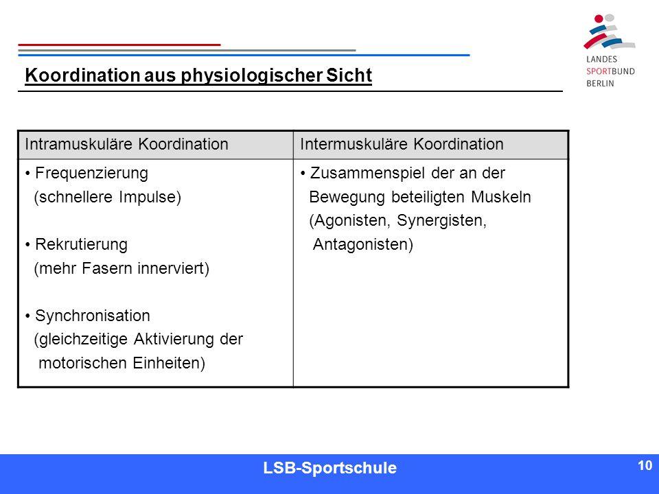Koordination aus physiologischer Sicht