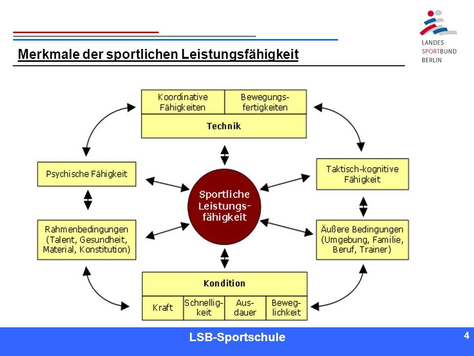 Merkmale der sportlichen Leistungsfähigkeit