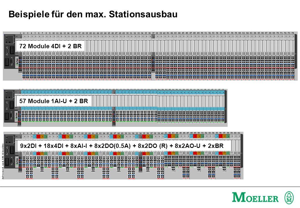 Beispiele für den max. Stationsausbau