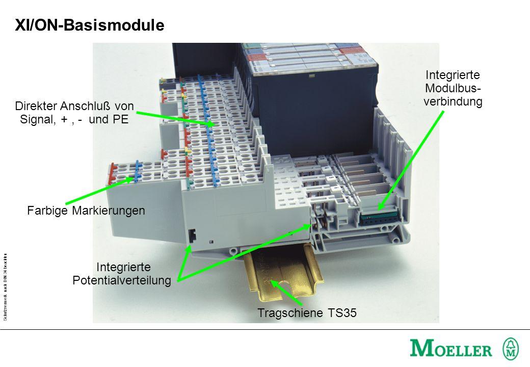 XI/ON-Basismodule Integrierte Modulbus-verbindung