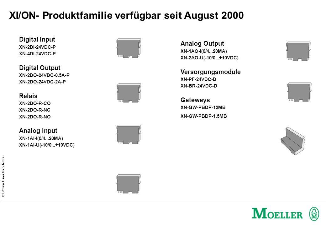 XI/ON- Produktfamilie verfügbar seit August 2000