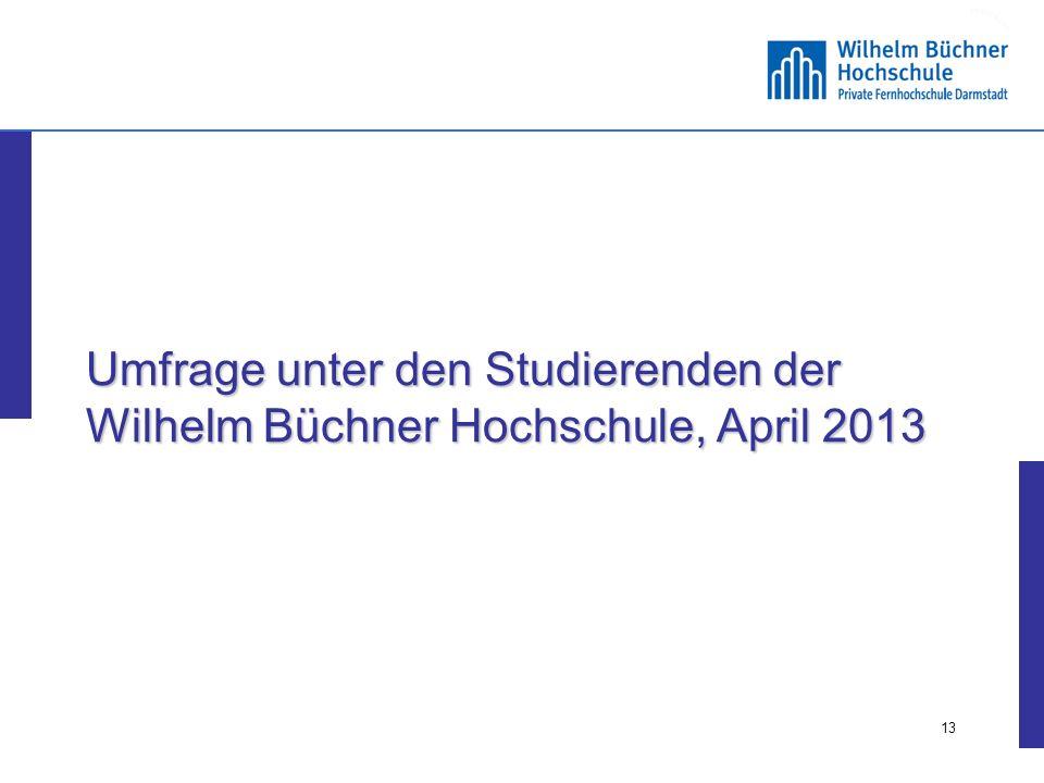 Umfrage unter den Studierenden der Wilhelm Büchner Hochschule, April 2013