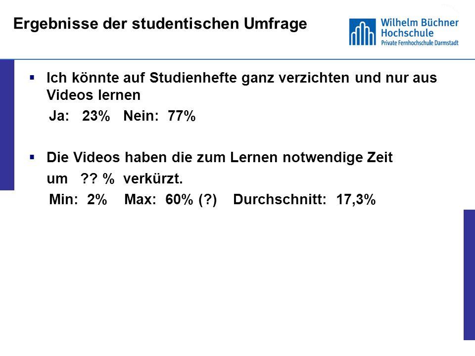 Ergebnisse der studentischen Umfrage