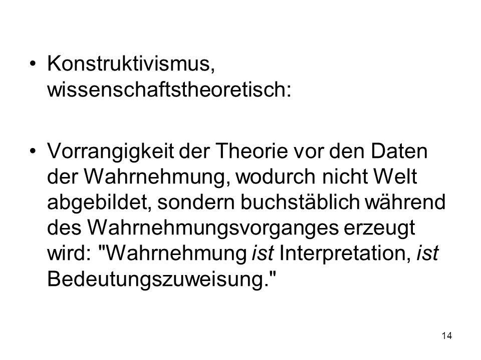 Konstruktivismus, wissenschaftstheoretisch: