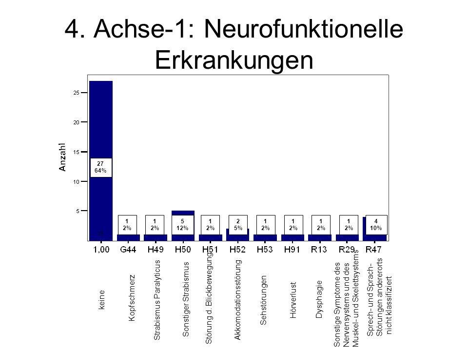 4. Achse-1: Neurofunktionelle Erkrankungen