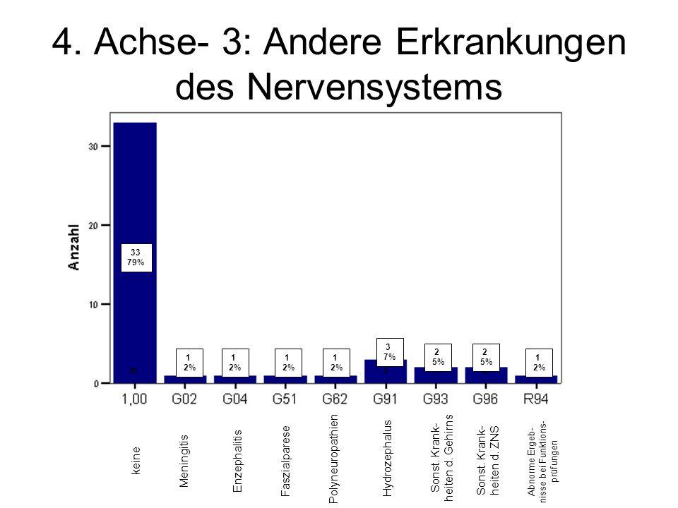 4. Achse- 3: Andere Erkrankungen des Nervensystems
