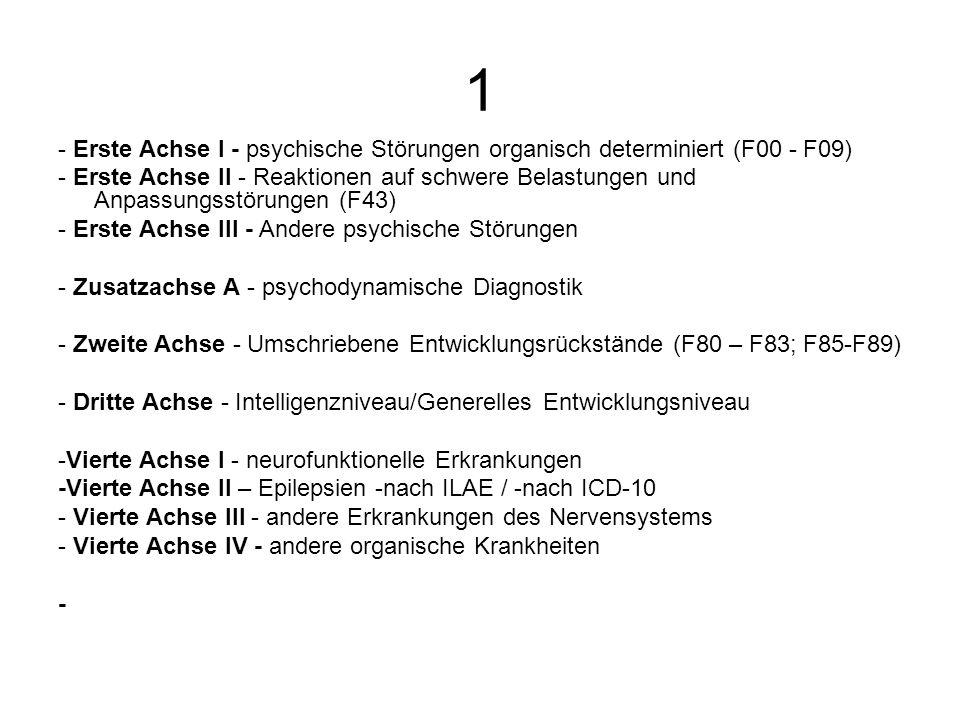1 - Erste Achse I - psychische Störungen organisch determiniert (F00 - F09)
