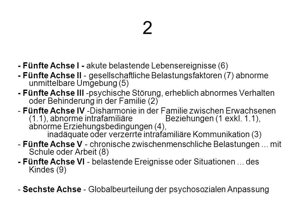 2 - Fünfte Achse I - akute belastende Lebensereignisse (6)