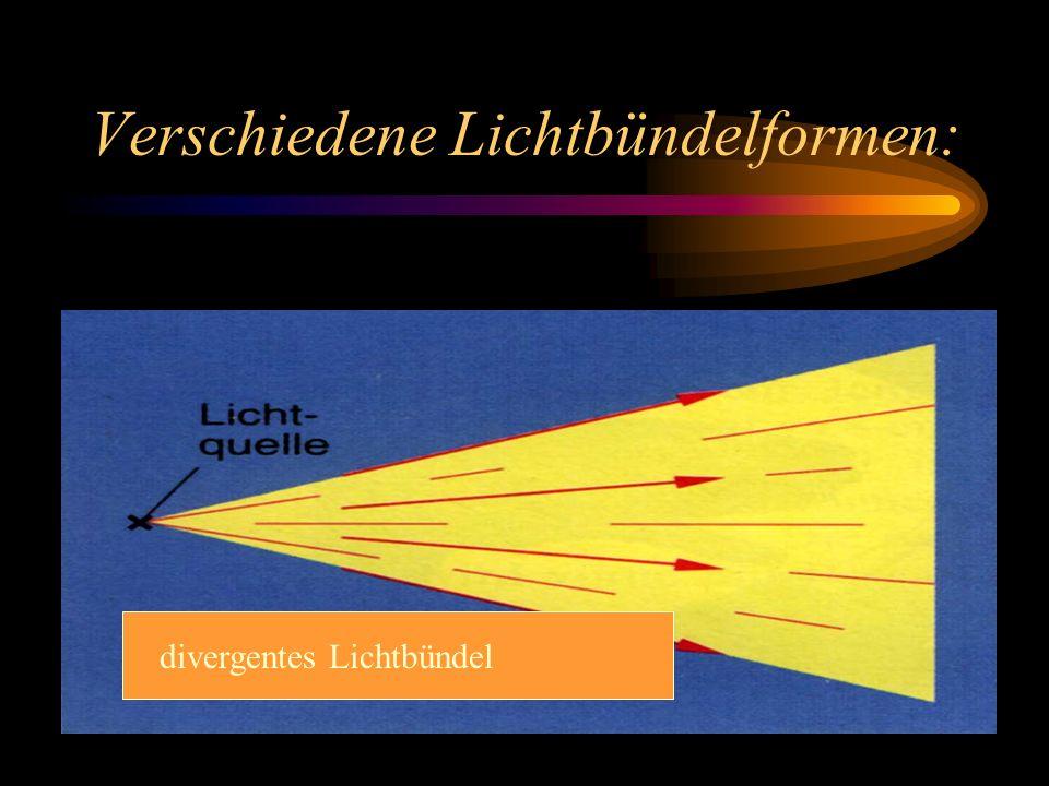 Verschiedene Lichtbündelformen: